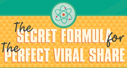 Optimize Your Content For Engagement To Encourage Viral Share